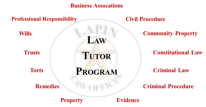 Lapin Law Offices tutors Law School students, from achieving good grades to joining the Law Review. We also offer Bar Exam tutoring. California Bar Exam Tutor. Visit www.LapinLawTX.com
